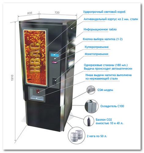 Дельта-Квас - вендинговый автомат