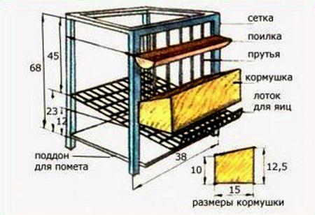 Клетка для кур несушек: схема