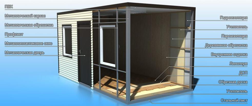 строительство домов из морских контейнеров