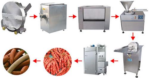Оборудование для колбасного мини-цеха