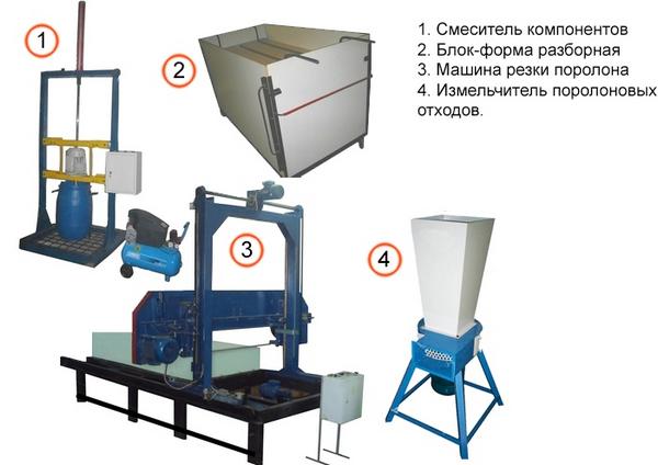 оборудование для изготовления поролона