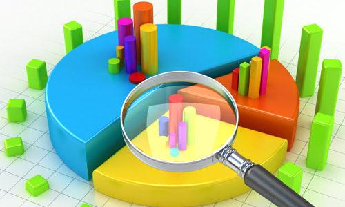 Анализ и изучение рынка