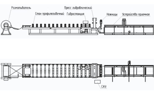 Эскиз линии для производства металлочерепицы