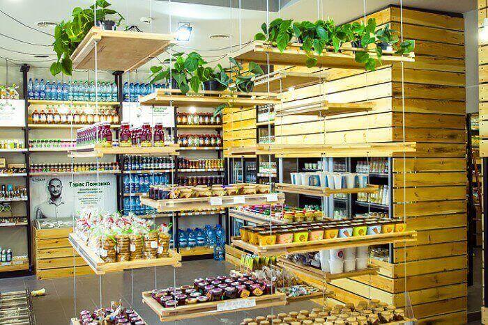 Бизнес планы фермерских магазинов открыть свое дело швейное